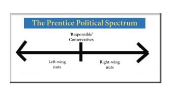 Prentice says